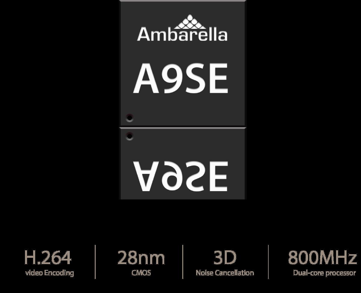 yia2-ambarella